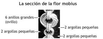 Mobius-Segment-Spanish-web